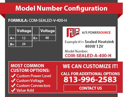 Waterproof 24V AC DC Power Supply, Waterproof 24V Power Supply, Waterproof Sealed 24V Power Supply, Sealed 24V Power Supply